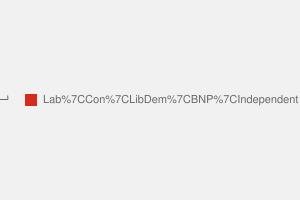 2010 General Election result in Normanton, Pontefract & Castleford